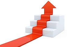 7 Stufen Methode